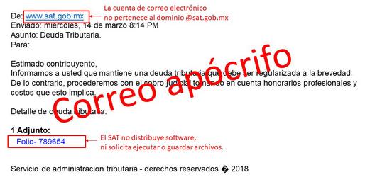 CORREO FALSO SAT